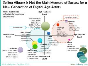 artist-metrics