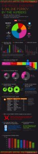 music_and_piracy_infographic_by_curseofthemoon