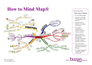 How_To_Mind_Map1