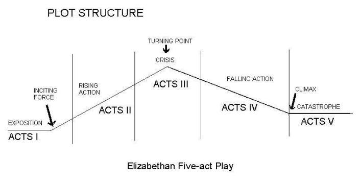 5-act.jpg