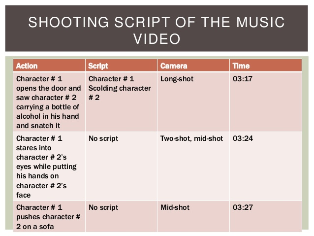music video script
