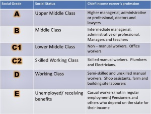 social-class-classification-table-jpeg